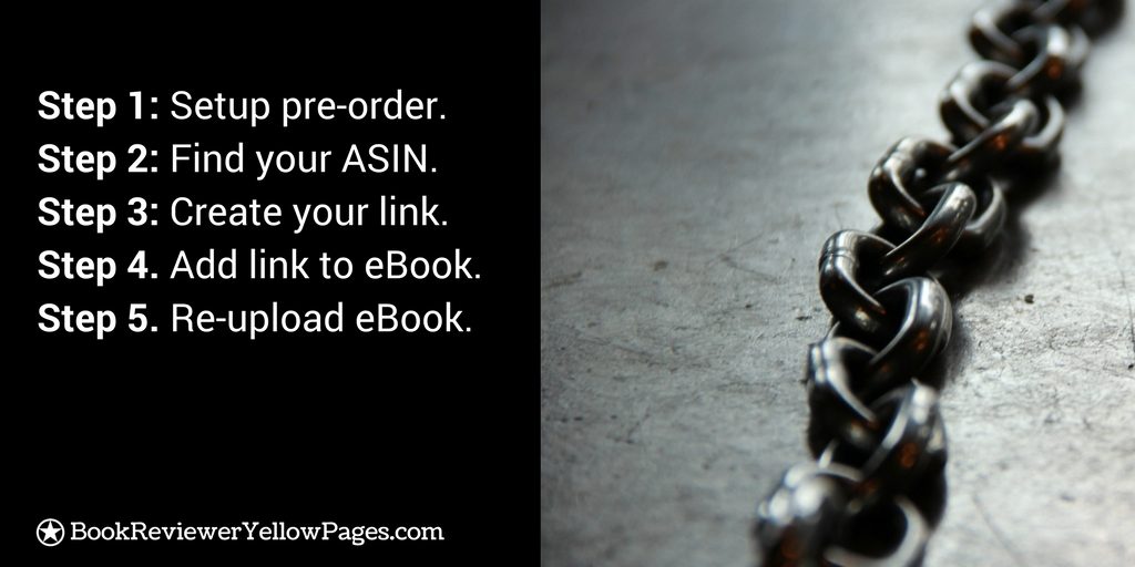 How to Include a Link to a Kindle Review Page Before Pub Date